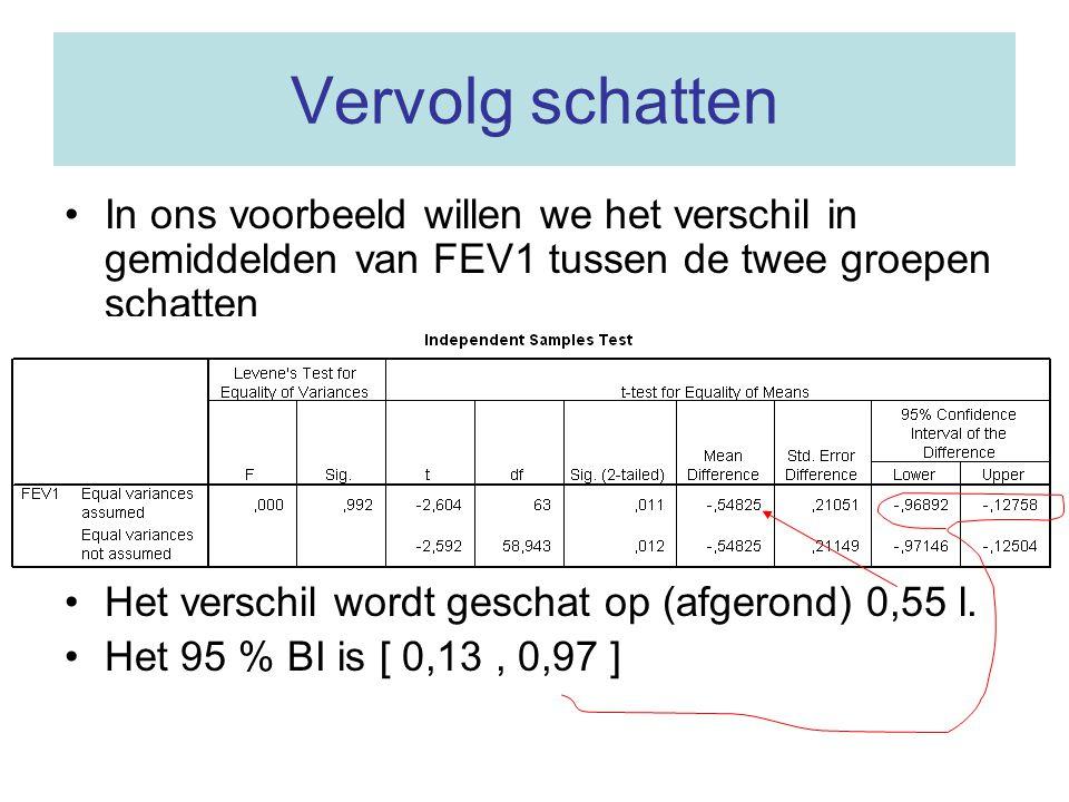 Vervolg schatten In ons voorbeeld willen we het verschil in gemiddelden van FEV1 tussen de twee groepen schatten Het verschil wordt geschat op (afgero