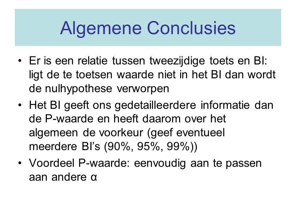 Algemene Conclusies Er is een relatie tussen tweezijdige toets en BI: ligt de te toetsen waarde niet in het BI dan wordt de nulhypothese verworpen Het