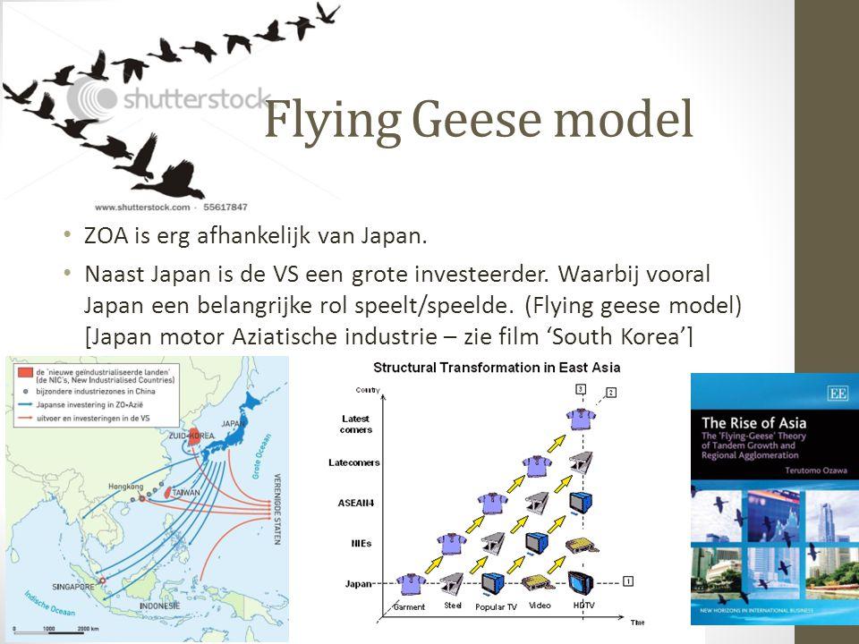 Flying Geese model ZOA is erg afhankelijk van Japan. Naast Japan is de VS een grote investeerder. Waarbij vooral Japan een belangrijke rol speelt/spee