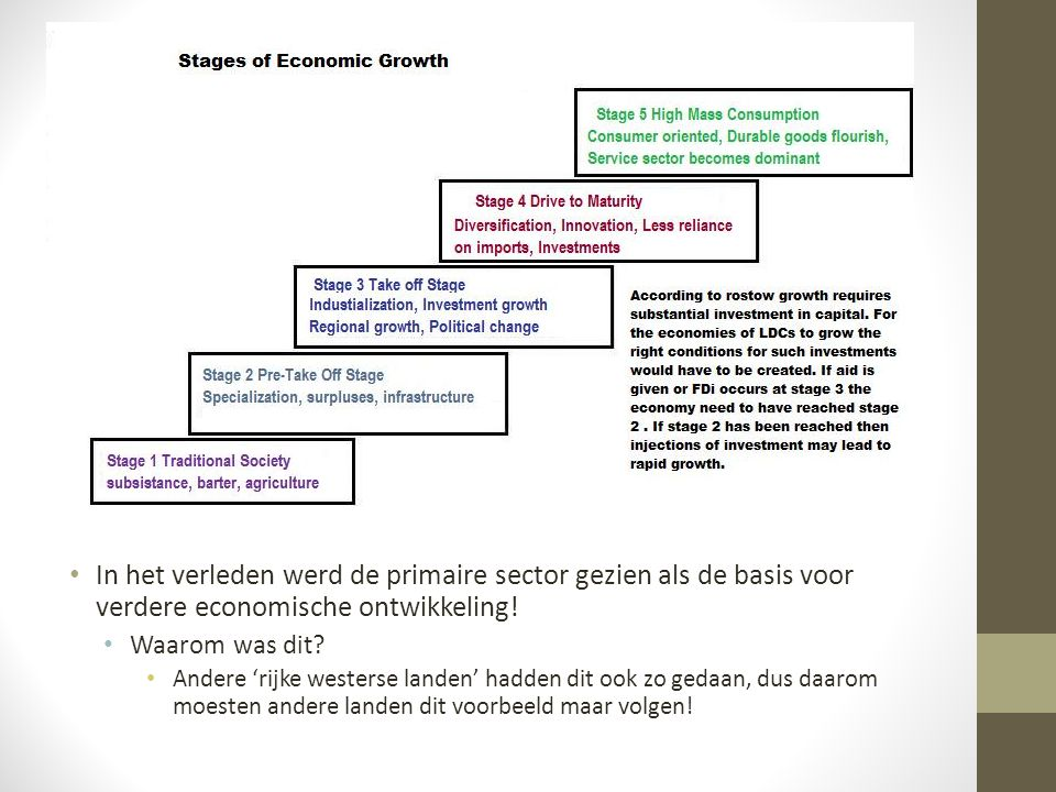 In het verleden werd de primaire sector gezien als de basis voor verdere economische ontwikkeling! Waarom was dit? Andere 'rijke westerse landen' hadd