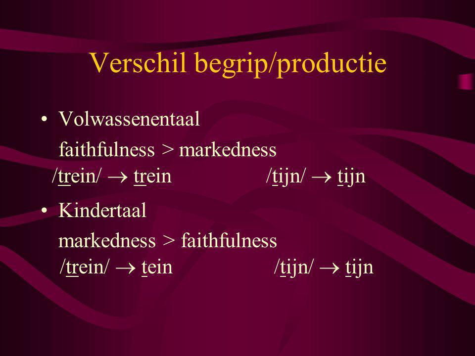 Verschil begrip/productie Volwassenentaal faithfulness > markedness Kindertaal markedness > faithfulness /trein/  trein/tijn/  tijn /trein/  tein/t