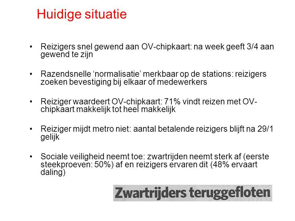 Huidige situatie Reizigers snel gewend aan OV-chipkaart: na week geeft 3/4 aan gewend te zijn Razendsnelle 'normalisatie' merkbaar op de stations: rei