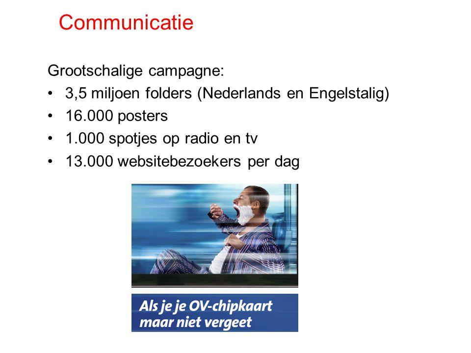 Grootschalige campagne: 3,5 miljoen folders (Nederlands en Engelstalig) 16.000 posters 1.000 spotjes op radio en tv 13.000 websitebezoekers per dag