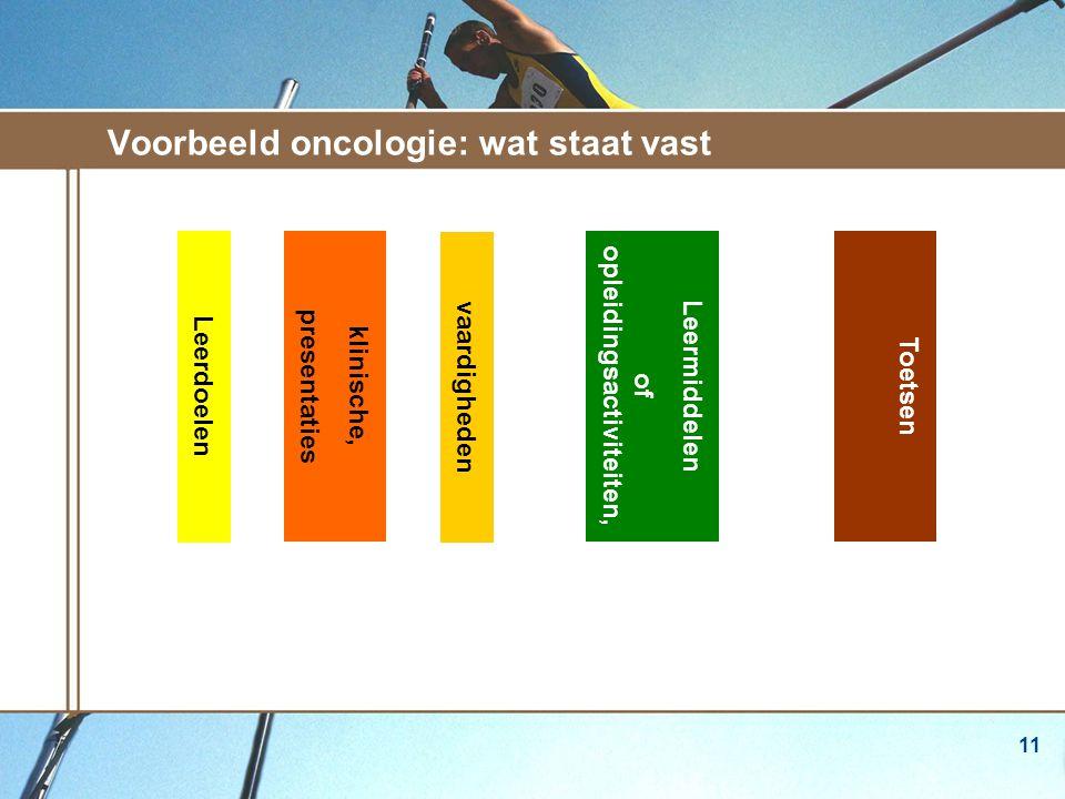 11 Voorbeeld oncologie: wat staat vast klinische, presentaties vaardigheden Leermiddelen of opleidingsactiviteiten, Toetsen Leerdoelen