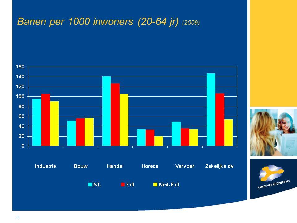 10 Banen per 1000 inwoners (20-64 jr) (2009)