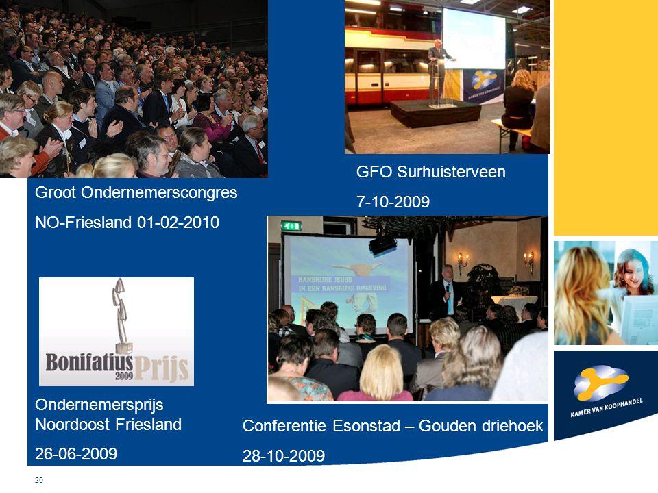 20 Groot Ondernemerscongres NO-Friesland 01-02-2010 GFO Surhuisterveen 7-10-2009 Ondernemersprijs Noordoost Friesland 26-06-2009 Conferentie Esonstad