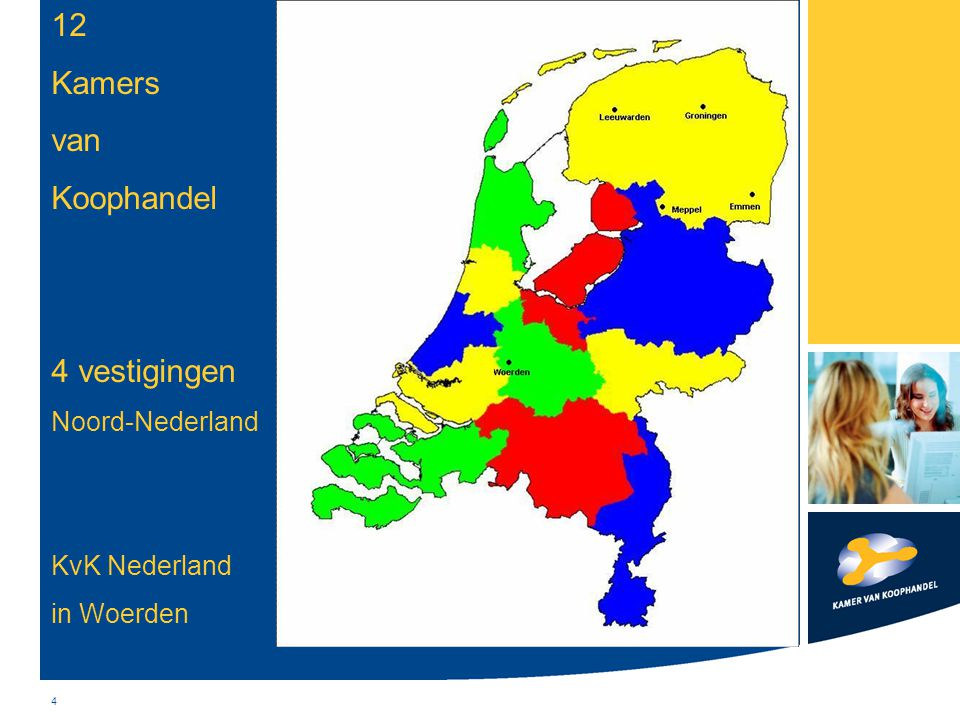 25 Subsidiemogelijkheden voor ondernemers Verschillende ingangen en mogelijkheden: 1)Antwoord voor bedrijven.nl 2)123subsidie.nl – SNN 3)Subsidiespreekuur KvK