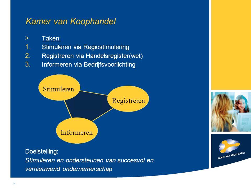 5 Kamer van Koophandel > Taken: 1. Stimuleren via Regiostimulering 2. Registreren via Handelsregister(wet) 3. Informeren via Bedrijfsvoorlichting Doel