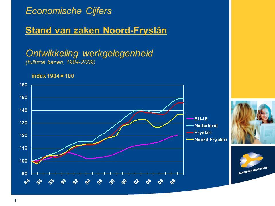 6 index 1984 = 100 Stand van zaken Noord-Fryslân Ontwikkeling werkgelegenheid (fulltime banen, 1984-2009) Economische Cijfers
