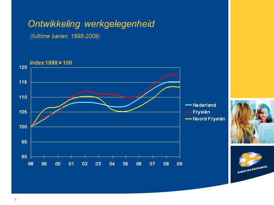 7 index 1998 = 100 Ontwikkeling werkgelegenheid (fulltime banen, 1998-2009)