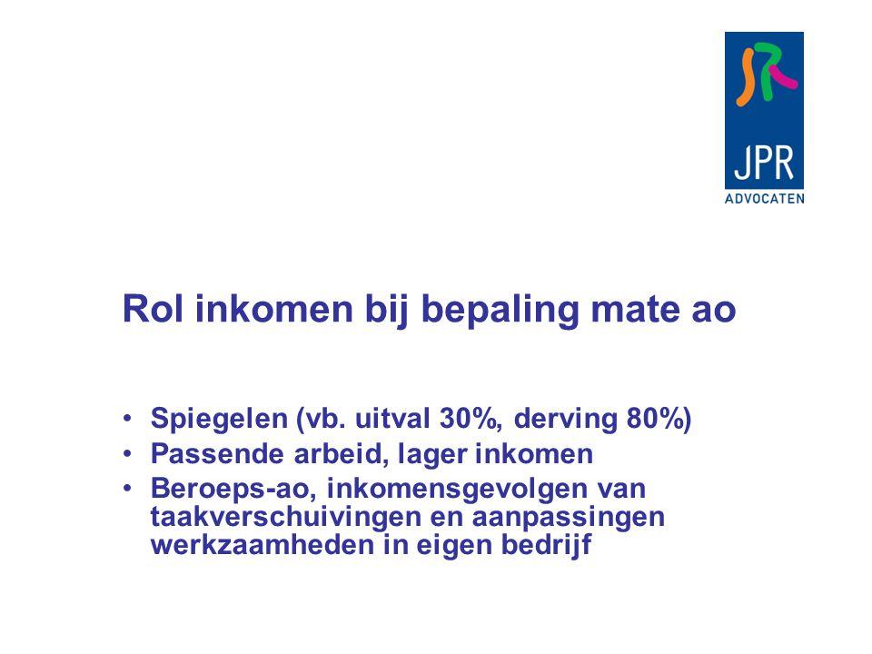 Rol inkomen bij bepaling mate ao Spiegelen (vb.