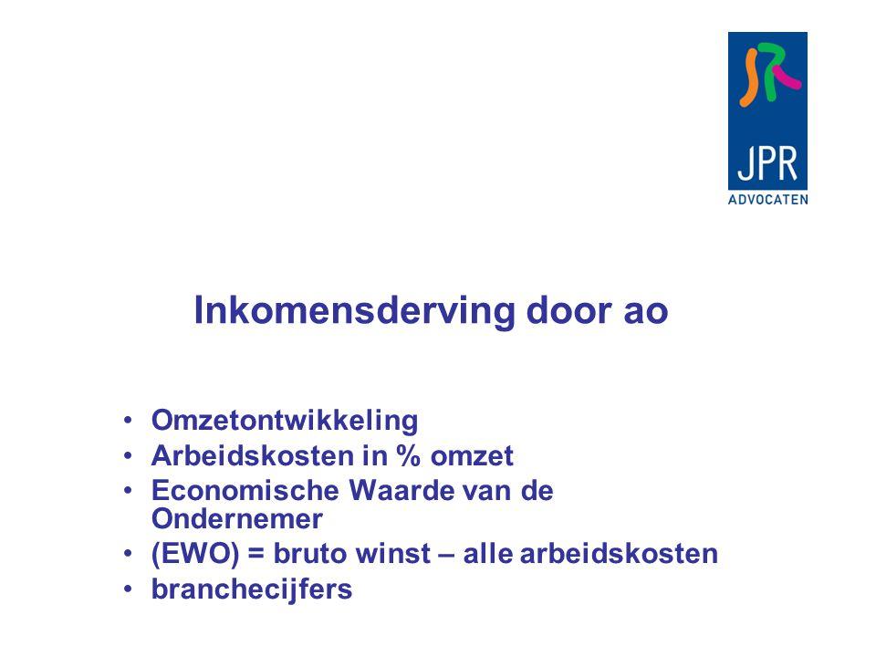 Inkomensderving door ao Omzetontwikkeling Arbeidskosten in % omzet Economische Waarde van de Ondernemer (EWO) = bruto winst – alle arbeidskosten branchecijfers
