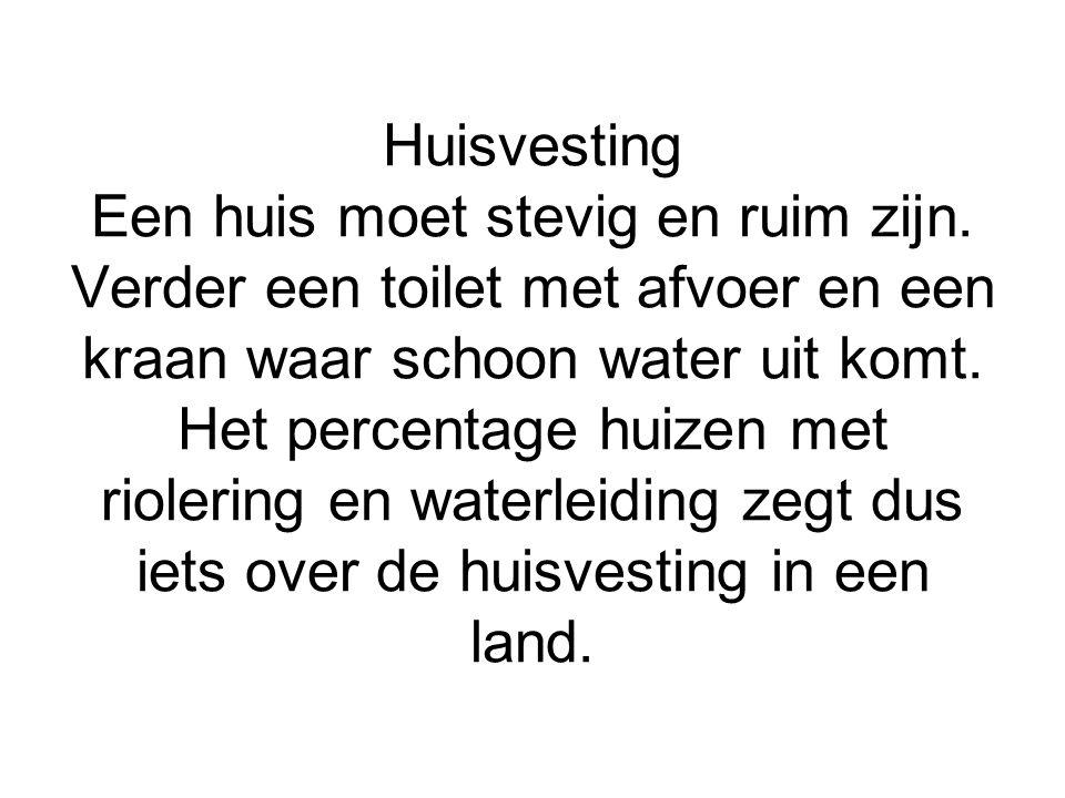 Huisvesting Een huis moet stevig en ruim zijn. Verder een toilet met afvoer en een kraan waar schoon water uit komt. Het percentage huizen met rioleri