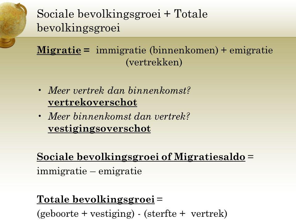 Sociale bevolkingsgroei + Totale bevolkingsgroei Migratie = immigratie (binnenkomen) + emigratie (vertrekken) Meer vertrek dan binnenkomst? vertrekove