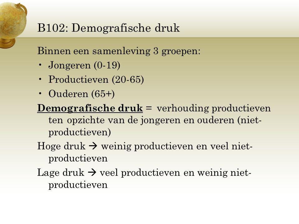 B102: Demografische druk Binnen een samenleving 3 groepen: Jongeren (0-19) Productieven (20-65) Ouderen (65+) Demografische druk = verhouding producti