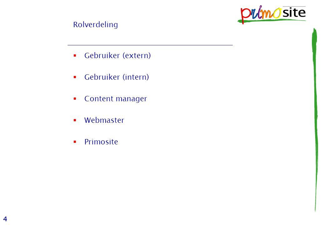 4 Rolverdeling  Gebruiker (extern)  Gebruiker (intern)  Content manager  Webmaster  Primosite