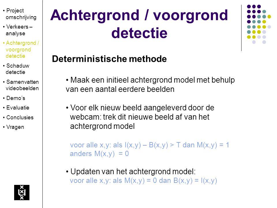 Deterministische methode Maak een initieel achtergrond model met behulp van een aantal eerdere beelden Voor elk nieuw beeld aangeleverd door de webcam