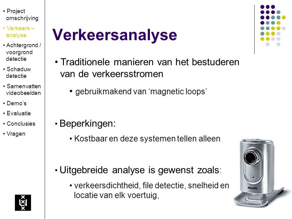 Score S (deterministische aanpak) Score S (statistisch aanpak) Video A (wind/wolken) 85.6%88.3% Video B (zonnig) 88.5%94.6% Video C (regen) 83.4%93.4% Evaluatie Project omschrijving Verkeers – analyse Achtergrond / voorgrond detectie Schaduw detectie Samenvatten videobeelden Demo's Evaluatie Conclusies Vragen