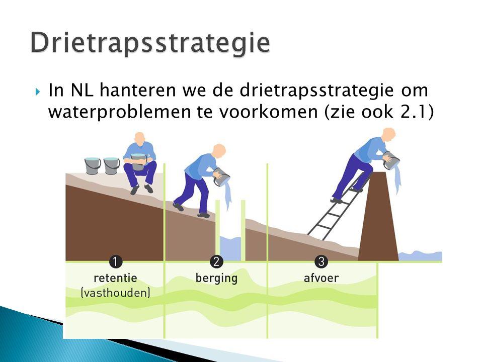  In NL hanteren we de drietrapsstrategie om waterproblemen te voorkomen (zie ook 2.1)