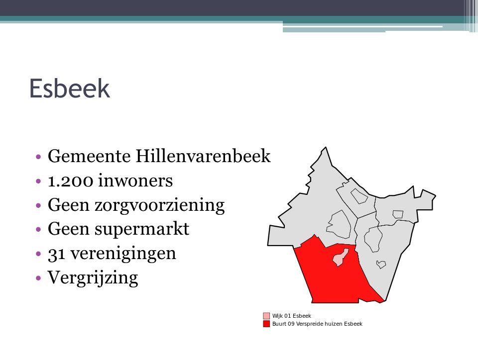 Esbeek Gemeente Hillenvarenbeek 1.200 inwoners Geen zorgvoorziening Geen supermarkt 31 verenigingen Vergrijzing
