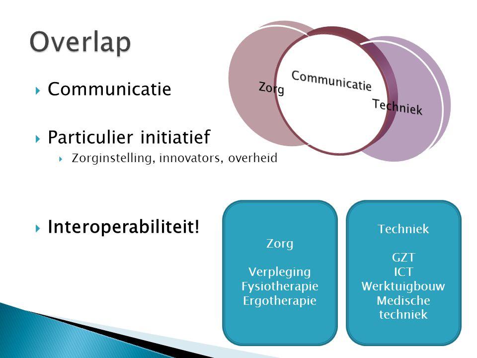 Techniek GZT ICT Werktuigbouw Medische techniek Zorg Verpleging Fysiotherapie Ergotherapie  Communicatie  Particulier initiatief  Zorginstelling, i