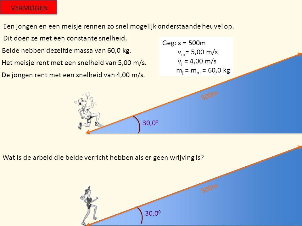 VERMOGEN 30,0 0 500m Een jongen en een meisje rennen zo snel mogelijk onderstaande heuvel op. Beide hebben dezelfde massa van 60,0 kg. Het meisje rent