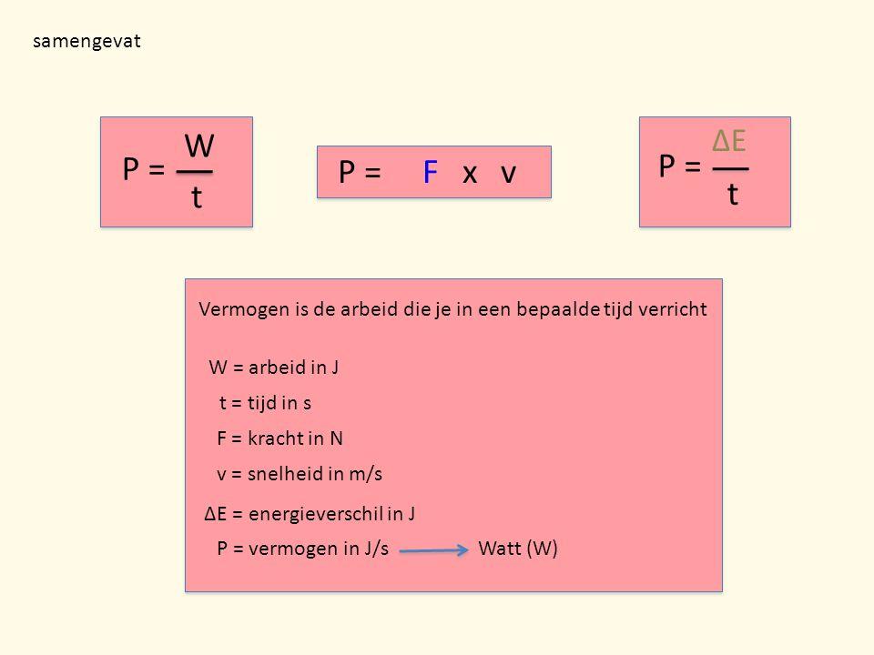 samengevat P = W t F x v P = ΔE t Vermogen is de arbeid die je in een bepaalde tijd verricht P = vermogen in J/s W = arbeid in J t = tijd in s Watt (W