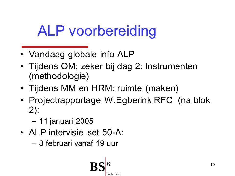 10 Vandaag globale info ALP Tijdens OM; zeker bij dag 2: Instrumenten (methodologie) Tijdens MM en HRM: ruimte (maken) Projectrapportage W.Egberink RF