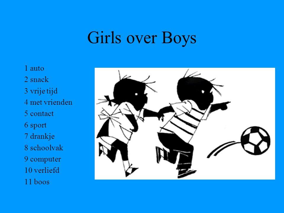 Girls over Boys 1 auto 2 snack 3 vrije tijd 4 met vrienden 5 contact 6 sport 7 drankje 8 schoolvak 9 computer 10 verliefd 11 boos