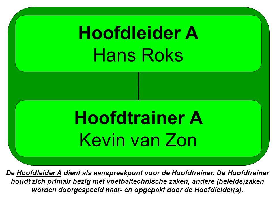 Hoofdleider A Hans Roks Hoofdtrainer A Kevin van Zon De Hoofdleider A dient als aanspreekpunt voor de Hoofdtrainer. De Hoofdtrainer houdt zich primair