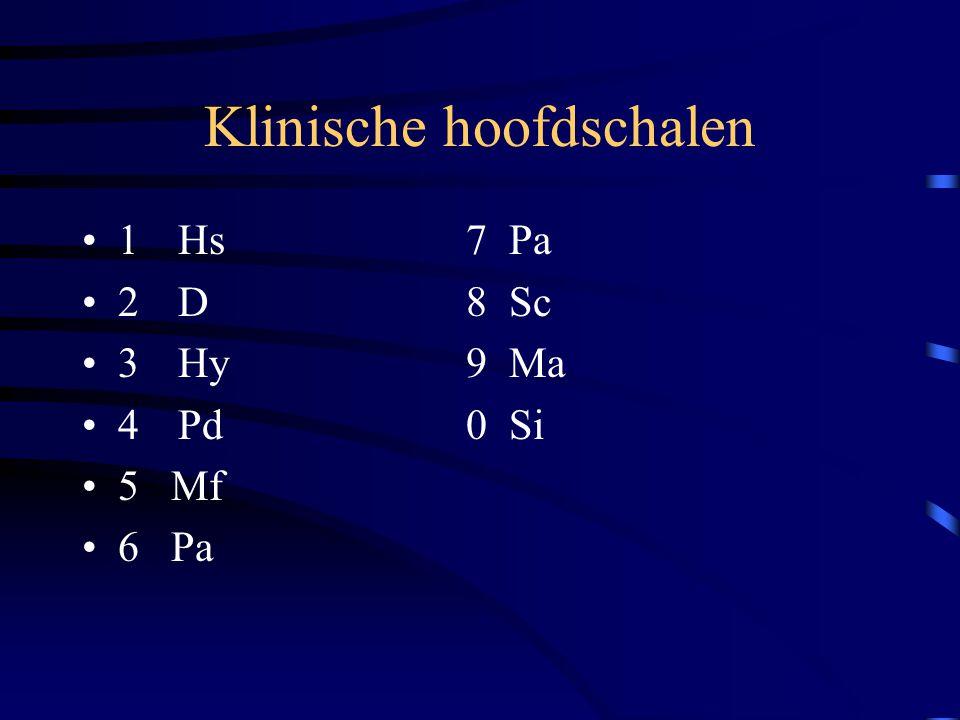 Klinische hoofdschalen 1Hs7 Pa 2D8 Sc 3Hy9 Ma 4Pd0 Si 5 Mf 6 Pa