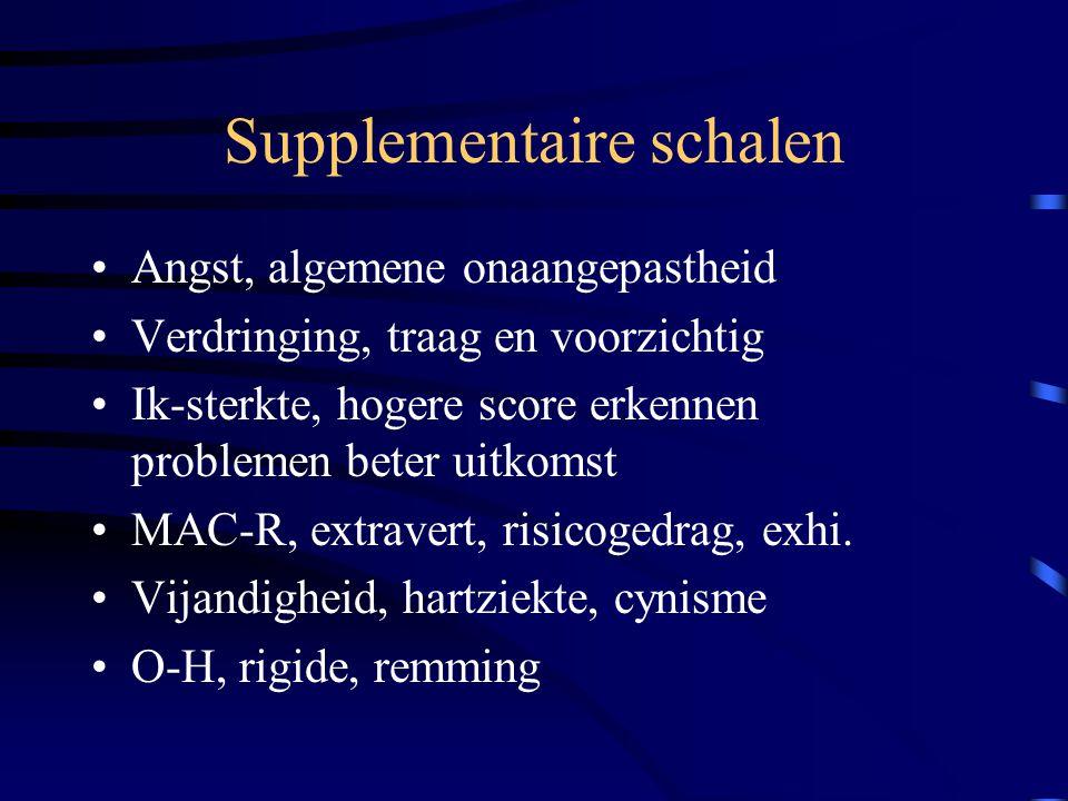 Supplementaire schalen Angst, algemene onaangepastheid Verdringing, traag en voorzichtig Ik-sterkte, hogere score erkennen problemen beter uitkomst MA