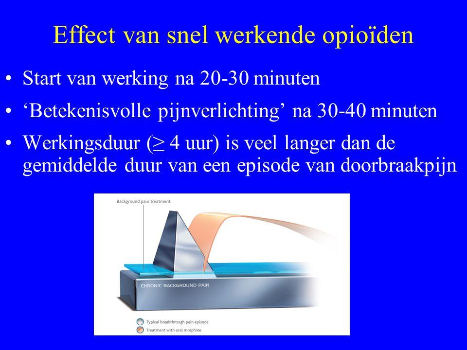 Effect van snel werkende opioïden Start van werking na 20-30 minuten 'Betekenisvolle pijnverlichting' na 30-40 minuten Werkingsduur (≥ 4 uur) is veel langer dan de gemiddelde duur van een episode van doorbraakpijn