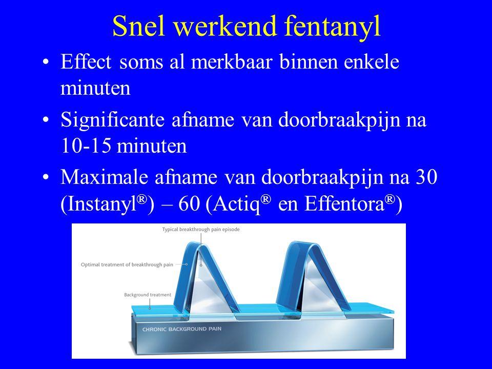 Snel werkend fentanyl Effect soms al merkbaar binnen enkele minuten Significante afname van doorbraakpijn na 10-15 minuten Maximale afname van doorbraakpijn na 30 (Instanyl ® ) – 60 (Actiq ® en Effentora ® )