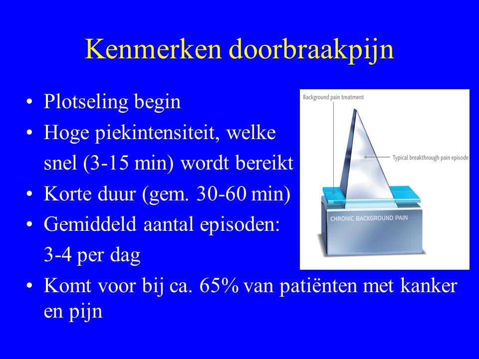 Kenmerken doorbraakpijn Plotseling begin Hoge piekintensiteit, welke snel (3-15 min) wordt bereikt Korte duur (gem.