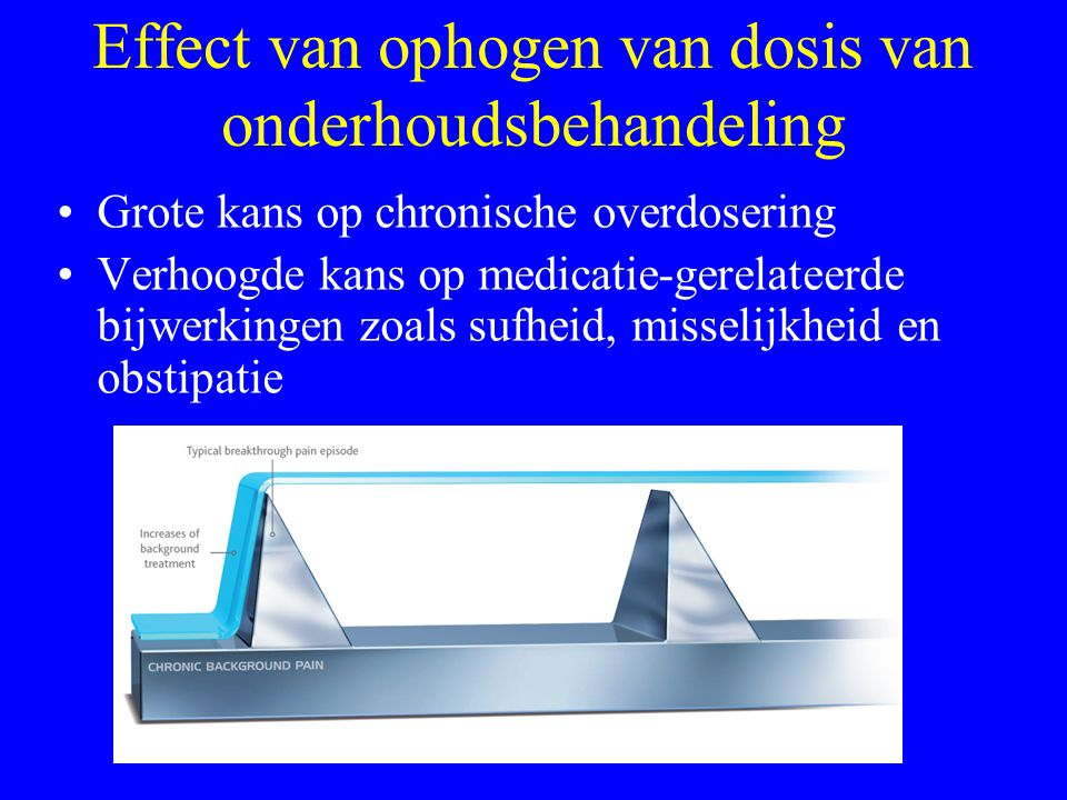 Effect van ophogen van dosis van onderhoudsbehandeling Grote kans op chronische overdosering Verhoogde kans op medicatie-gerelateerde bijwerkingen zoals sufheid, misselijkheid en obstipatie
