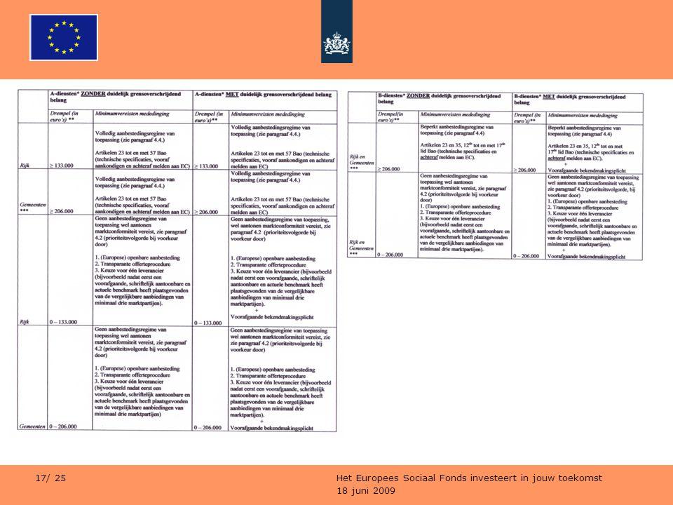 18 juni 2009 Het Europees Sociaal Fonds investeert in jouw toekomst 17/ 25