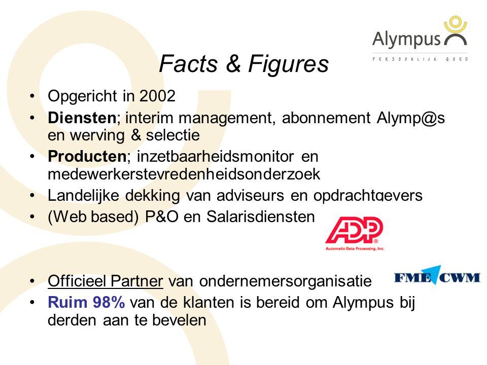 Facts & Figures Opgericht in 2002 Diensten; interim management, abonnement Alymp@s en werving & selectie Producten; inzetbaarheidsmonitor en medewerke