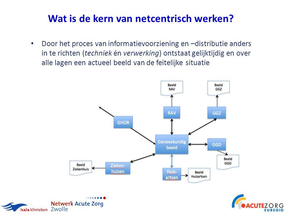 Door het proces van informatievoorziening en –distributie anders in te richten (techniek én verwerking) ontstaat gelijktijdig en over alle lagen een a