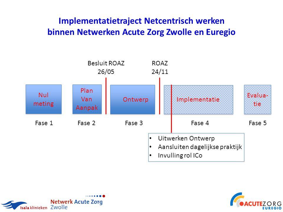 Nul meting Nul meting Plan Van Aanpak Plan Van Aanpak Implementatie Evalua- tie Ontwerp Fase 1Fase 2 Fase 3 Fase 4 Fase 5 Besluit ROAZ 26/05 ROAZ 24/1