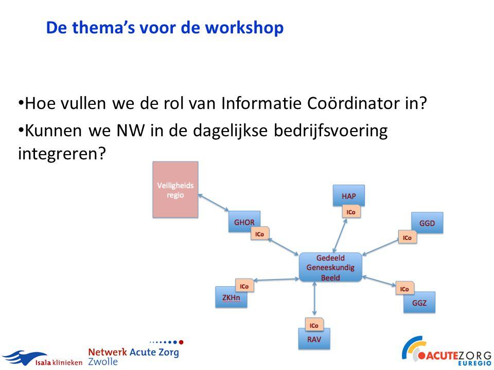 De thema's voor de workshop Hoe vullen we de rol van Informatie Coördinator in? Kunnen we NW in de dagelijkse bedrijfsvoering integreren?