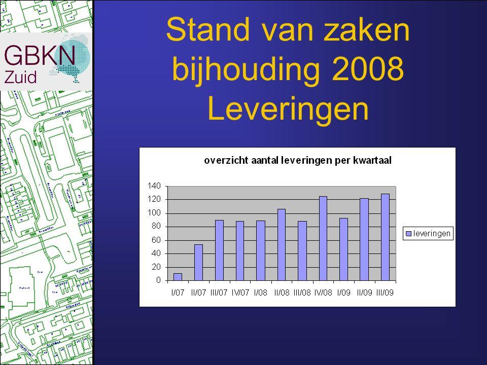 Stand van zaken bijhouding 2008 Leveringen Per 15 november 2009 ZMG: gem.