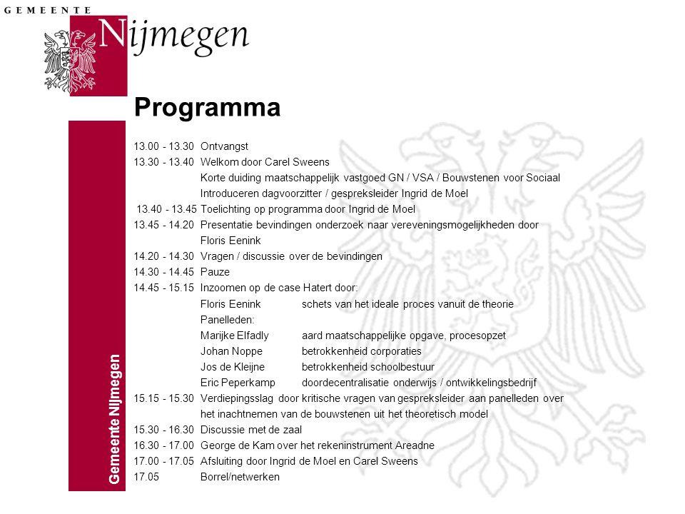 Gemeente Nijmegen Programma 13.00 - 13.30Ontvangst 13.30 - 13.40Welkom door Carel Sweens Korte duiding maatschappelijk vastgoed GN / VSA / Bouwstenen voor Sociaal Introduceren dagvoorzitter / gespreksleider Ingrid de Moel 13.40 - 13.45Toelichting op programma door Ingrid de Moel 13.45 - 14.20Presentatie bevindingen onderzoek naar vereveningsmogelijkheden door Floris Eenink 14.20 - 14.30Vragen / discussie over de bevindingen 14.30 - 14.45Pauze 14.45 - 15.15Inzoomen op de case Hatert door: Floris Eeninkschets van het ideale proces vanuit de theorie Panelleden: Marijke Elfadlyaard maatschappelijke opgave, procesopzet Johan Noppebetrokkenheid corporaties Jos de Kleijnebetrokkenheid schoolbestuur Eric Peperkampdoordecentralisatie onderwijs / ontwikkelingsbedrijf 15.15 - 15.30Verdiepingsslag door kritische vragen van gespreksleider aan panelleden over het inachtnemen van de bouwstenen uit het theoretisch model 15.30 - 16.30Discussie met de zaal 16.30 - 17.00George de Kam over het rekeninstrument Areadne 17.00 - 17.05Afsluiting door Ingrid de Moel en Carel Sweens 17.05Borrel/netwerken