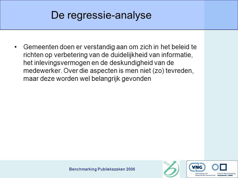 Benchmarking Publiekszaken 2006 De regressie-analyse Gemeenten doen er verstandig aan om zich in het beleid te richten op verbetering van de duidelijkheid van informatie, het inlevingsvermogen en de deskundigheid van de medewerker.