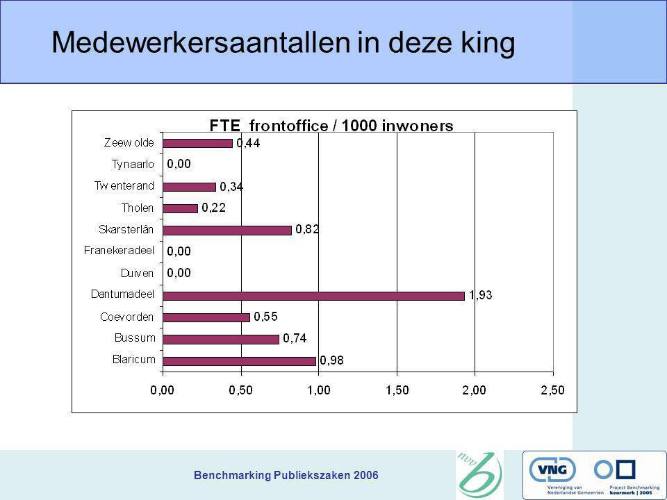 Benchmarking Publiekszaken 2006 Medewerkersaantallen in deze king