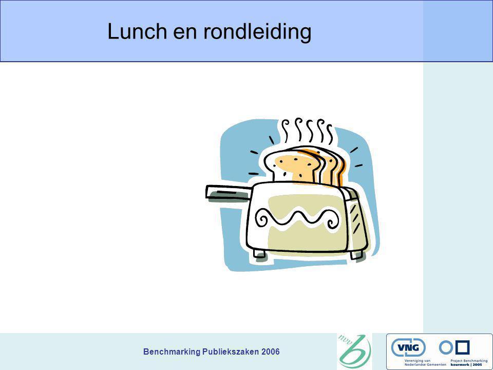 Benchmarking Publiekszaken 2006 Lunch en rondleiding