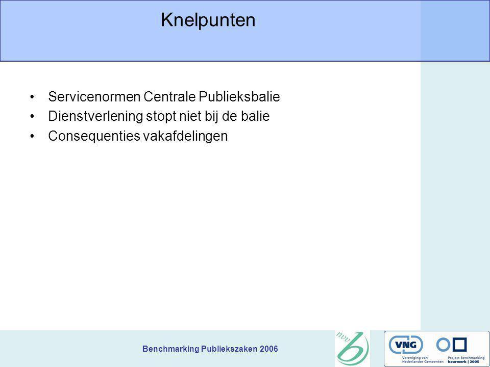 Benchmarking Publiekszaken 2006 Knelpunten Servicenormen Centrale Publieksbalie Dienstverlening stopt niet bij de balie Consequenties vakafdelingen