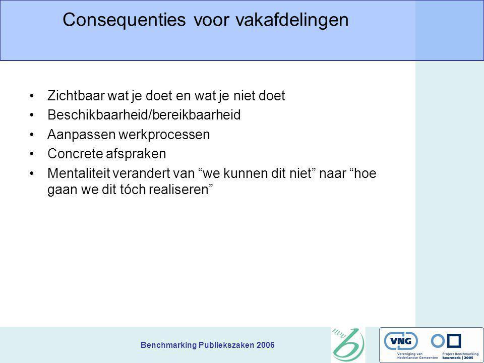 Benchmarking Publiekszaken 2006 Consequenties voor vakafdelingen Zichtbaar wat je doet en wat je niet doet Beschikbaarheid/bereikbaarheid Aanpassen we