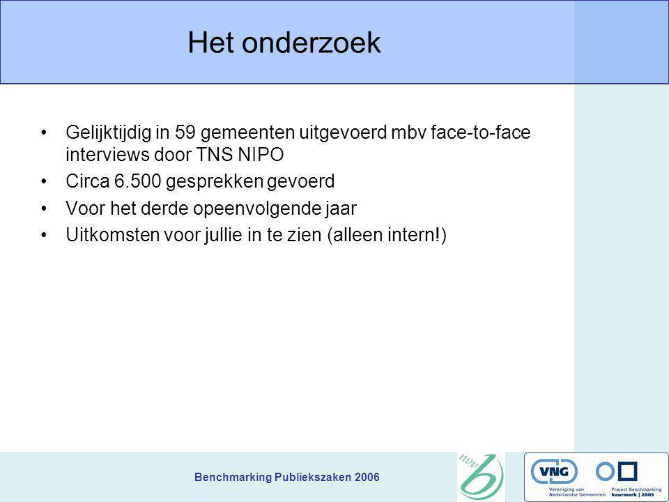 Benchmarking Publiekszaken 2006 Het onderzoek Gelijktijdig in 59 gemeenten uitgevoerd mbv face-to-face interviews door TNS NIPO Circa 6.500 gesprekken