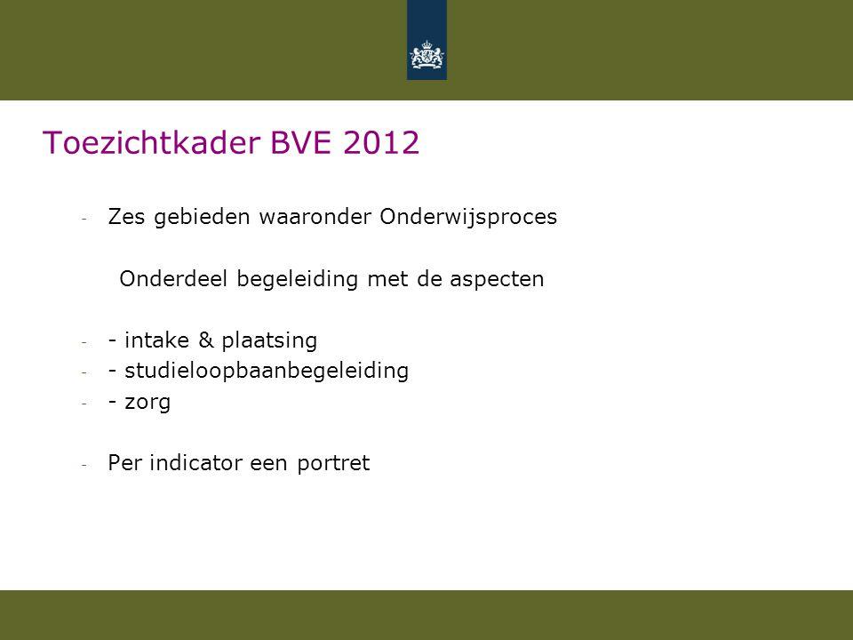 Toezichtkader BVE 2012 - Zes gebieden waaronder Onderwijsproces Onderdeel begeleiding met de aspecten - - intake & plaatsing - - studieloopbaanbegelei
